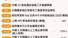 本週操盤筆記:鮑爾就經濟前景發表談話、中國兩會閉幕、南韓估再降息