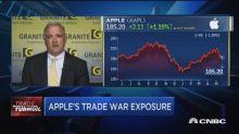 Chinese 'nationalism' hurting iPhone sales in China amid trade war, says Granite's Lesko