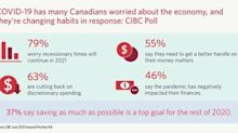 More Canadians are worrying about the economy and over half are cutting discretionary spending: CIBC Poll