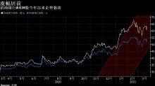 中國招商銀行管理層稱未來盈利成長可期 相信股價能持續較好表現