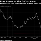 Blue Apron Falls Under $1 as Sell-Off Shows No Signs of Stopping