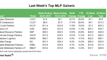 Top MLP Gainers in the Week Ending January 12