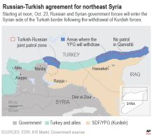 The Latest: Russian diplomat says US should close Syria base