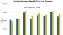 How Southern Company Beat 4Q17 Revenue Estimates