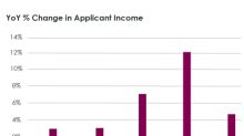 Rental Applicant Credit Quality Improves Nationwide for Fifth Consecutive Year According to CoreLogic Report