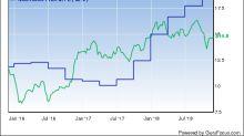 Scott Black Buys 5 Stocks in 3rd Quarter