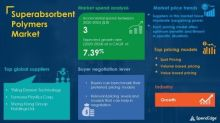 Superabsorbent Polymers Market Procurement Intelligence Report with COVID-19 Impact Analysis | Global Forecasts, 2020-2024