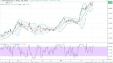 GBP/USD Price Forecast January 23, 2018, Technical Analysis