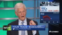 Mario Gabelli answers your questions