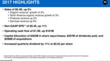 How Is Motorola Solutions Increasing Shareholder Value?