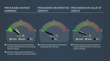 A Sliding Share Price Has Us Looking At NuVista Energy Ltd.'s (TSE:NVA) P/E Ratio