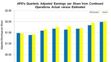 APD's Q4 Adjusted EPS Beat the Estimates, Stock Rose