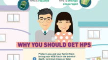 CPF members get protection from unfortunate events through Home Protection Scheme