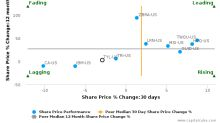 Tyler Technologies, Inc. breached its 50 day moving average in a Bearish Manner : TYL-US : July 28, 2017