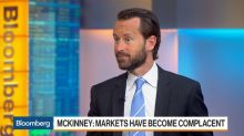 Markets Have Become a Little Complacent, Says Burns McKinney
