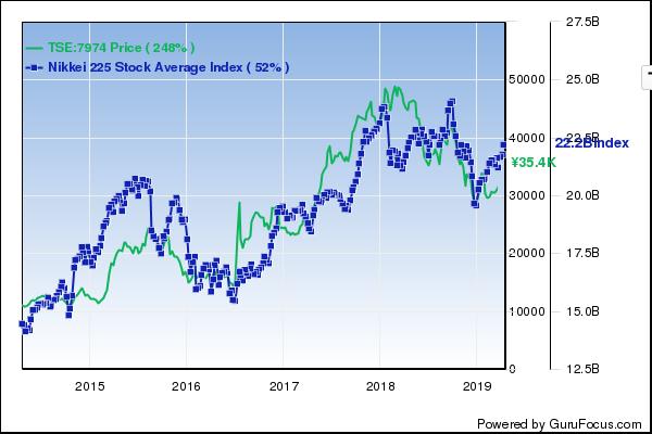 Warren Buffett's Market Indicator Eclipses 143% Ahead of Easter