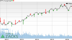 The Hartford (HIG) Q2 Earnings: Disappointment in Store?