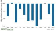 Utilities: Analyzing Gains and Losses Last Week