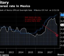 Mexico Central Bank Head Sees No Need of Extra Peso Intervention