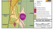 Filo Mining Drills 84 Metres of 0.81% Copper and 0.59 g/t Gold & 69 Metres of 1.07% Copper and 0.61 g/t Gold