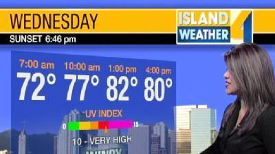 Windy Weather On Tap Wednesday