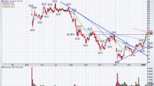 4 Top Stock Trades for Thursday: UBER, SKT, VEEV, WBA