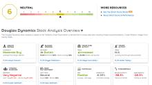 Douglas Dynamics' 4Q Earnings Outperform On Season Snowfall; Shares Jump 4.5%