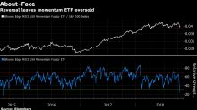 Momentum Stocks Just Had Their Biggest Plunge Ever
