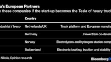 Europe Is Building the Next Tesla. Who Knew?