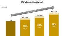 Apache's Second-Quarter Production Guidance