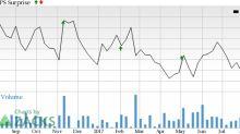 Should You Buy Energizer Holdings, Inc. (EPC) Ahead of Earnings?
