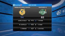 Basket - Eurocoupe (H) : Nanterre s'incline à Gran Canaria