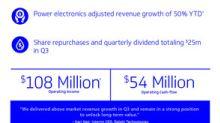 Delphi Technologies reports third quarter 2018 financial results