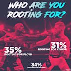 Mayweather fans outnumber McGregor fans in Yahoo Sports poll