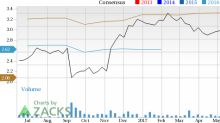 Why HD Supply Holdings (HDS) Could Be Positioned for a Slump