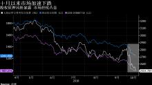 中國A股急跌再探四年新低 官方援手未解股權質押之憂