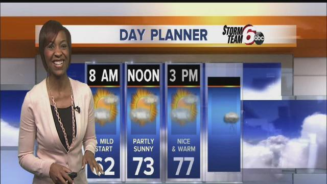 Wednesday's Forecast: Partly cloudy skies, warmer temps