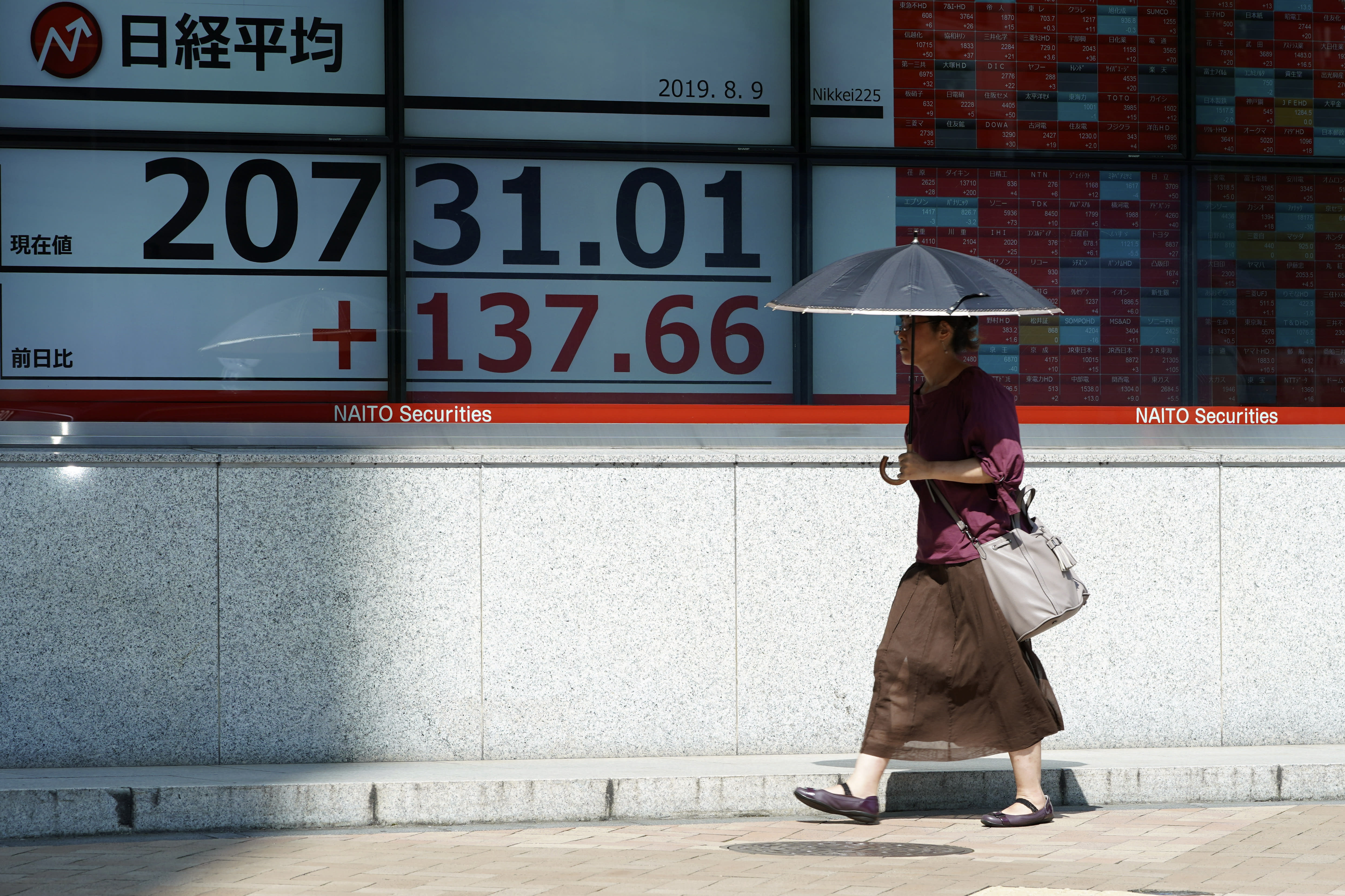 A woman walks past an electronic stock board showing Japan's Nikkei 225 index at a securities firm in Tokyo Friday, Aug. 9, 2019. Asian shares rose Friday as investors bought back stocks following gains on Wall Street, although worries about a trade dispute between the U.S. and China remained.(AP Photo/Eugene Hoshiko)