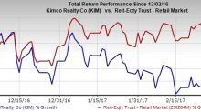 Kimco (KIM) Competes with Online Purchases: Time to Sell?