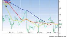 Nevsun Resources Jumps 4%