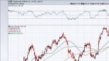 Why Southwest Airlines Co Stock Could Be Set to Surge at Least 20%