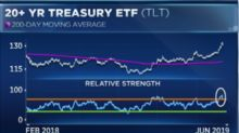The US 10-year yield could fall to 1.75% by the end of the year, market watcher says
