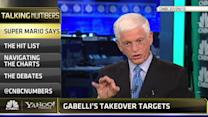 Icahn and Gabelli Love This Stock