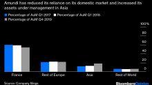 European Fund Giant's Triumph Has Valedictory Air