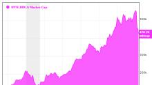 Warren Buffett's Top 5 Holdings as of the 1st Quarter
