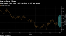 Pound Shaken Up by Positioning in Fear of Swift and Brutal Move
