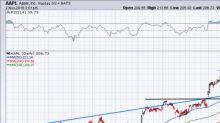 5 Top Stock Trades for Monday: Trading Apple, Starbucks Earnings
