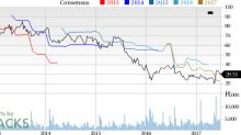 Triumph Group (TGI) Down 14.3% Since Earnings Report: Can It Rebound?