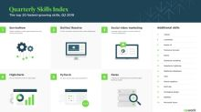 Upwork releases latest Skills Index, ranking the 20 fastest-growing skills for independent professionals