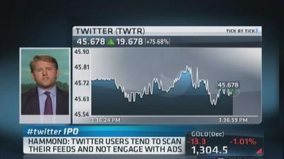 Twitter still sorting out business model: MBA student inv...